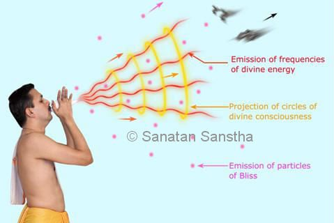 Subtle drawing of blowing of shankh