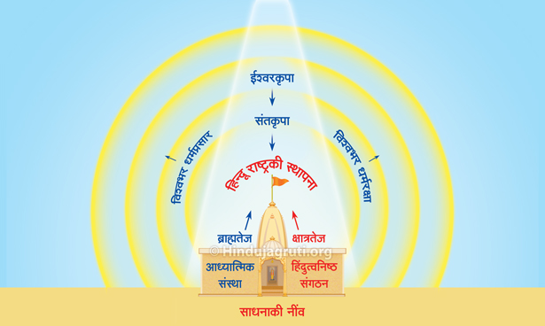 Aim_Hindu_Adhiveshan_hn