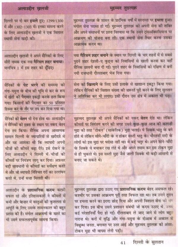 Comparison between Khilji and Tughalak