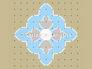Names of Shri Datta and their meanings - Hindu Janajagruti