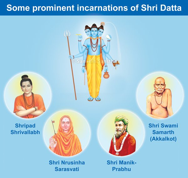Sri_Datta_Avatar_Incarnations