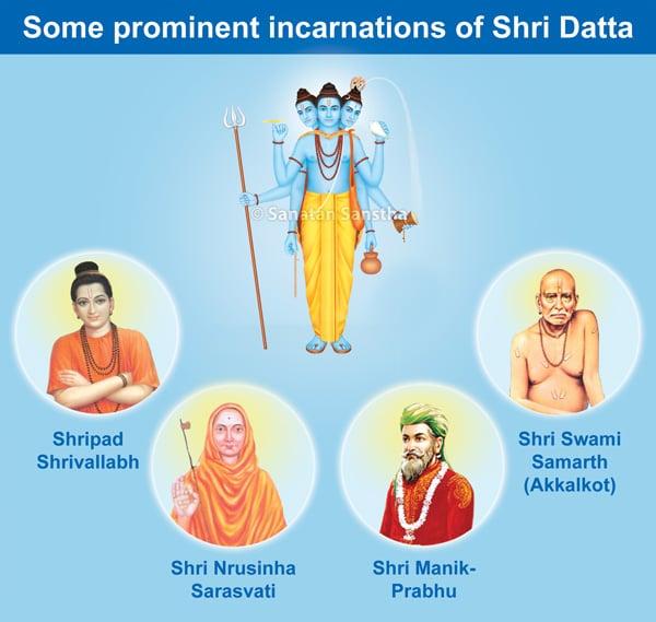 Sri_Datta_Avatar_Incarnations