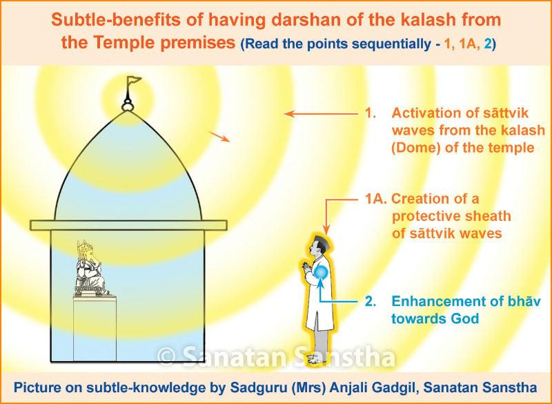 kalash_darshan_d7g1_pk_c7_e