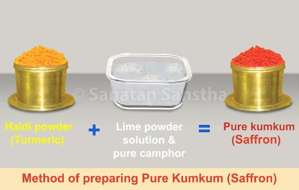 Preperation_of_Kumkum_corr_bk