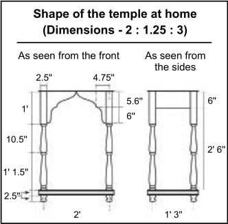 shape_of_temple_2