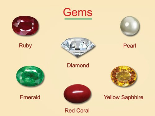9-metals-and-gems-in-ornaments-inner