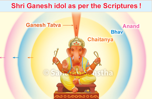 Idol_of_Shri_Ganesha