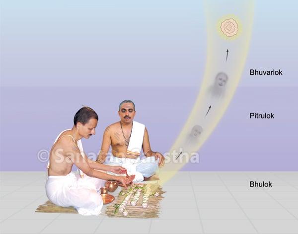 shradha_bhag2_M_E