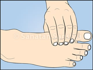 Acupressure Technique used in Acupressure Therapy - Hindu