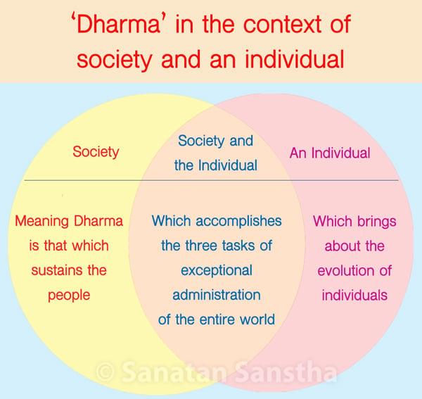 dharma_for_ind_soc