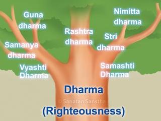 How were four Vedas created? - Hindu Janajagruti Samiti