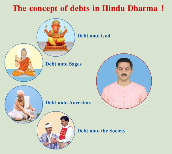 debts_in_hindu_dharma