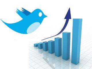 trending-on-twitter